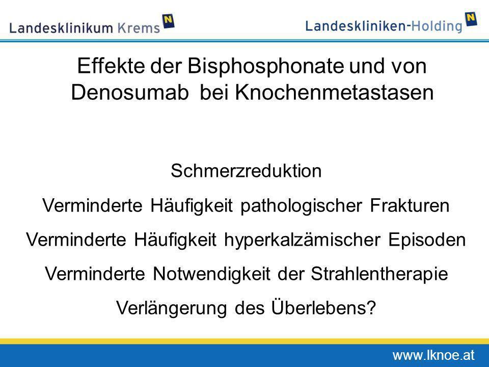 www.lknoe.at Effekte der Bisphosphonate und von Denosumab bei Knochenmetastasen Schmerzreduktion Verminderte Häufigkeit pathologischer Frakturen Vermi