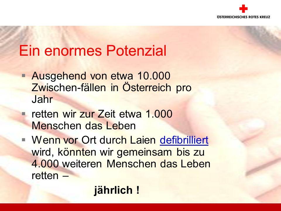 Ein enormes Potenzial Ausgehend von etwa 10.000 Zwischen-fällen in Österreich pro Jahr retten wir zur Zeit etwa 1.000 Menschen das Leben Wenn vor Ort