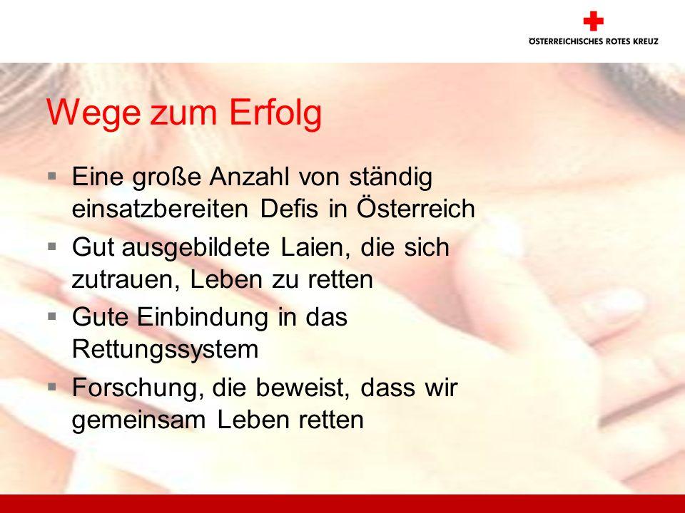 Wege zum Erfolg Eine große Anzahl von ständig einsatzbereiten Defis in Österreich Gut ausgebildete Laien, die sich zutrauen, Leben zu retten Gute Einb