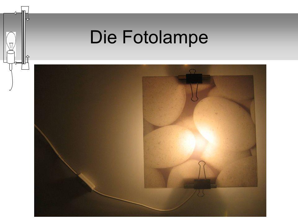 Fotolampe Aufbau der Lampe Backfolder-Klammer PLEXIGLAS (Milchglas) verhindert das Blenden der Glühbirne (fehlt zu Demonstrationszwecken) Transparentpapier mit Motivdruck PLEXIGLAS (klar) wird als Schutz über das Transparent-Papier gelegt Blechbügel aus Aluminium Backfolder-Klammer Kabel mit Fassung, Schalter und Stecker