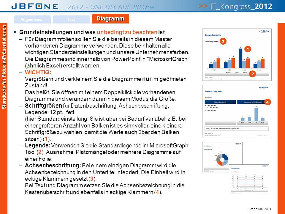 Titel der Präsentation | JBFOne 2012 | Seite 21 Copyright © JBFOne 2012 Grundeinstellungen und was unbedingt zu beachten ist –Für Diagrammfolien sollt