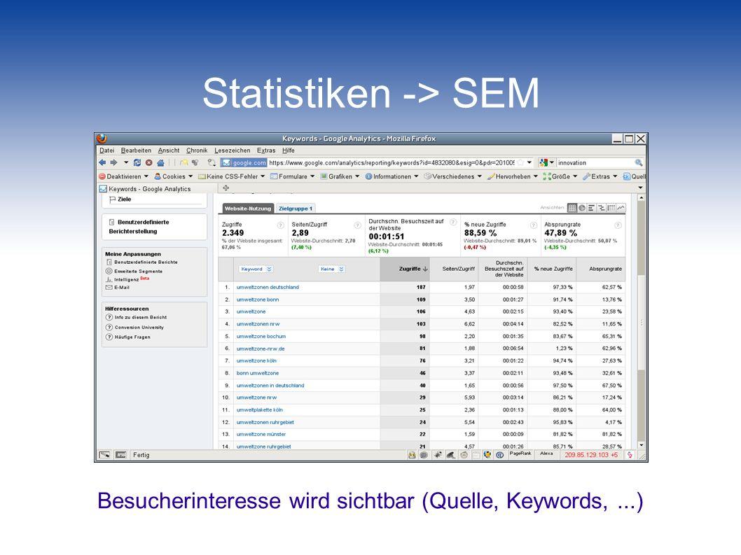 Statistiken -> SEM Besucherinteresse wird sichtbar (Quelle, Keywords,...)