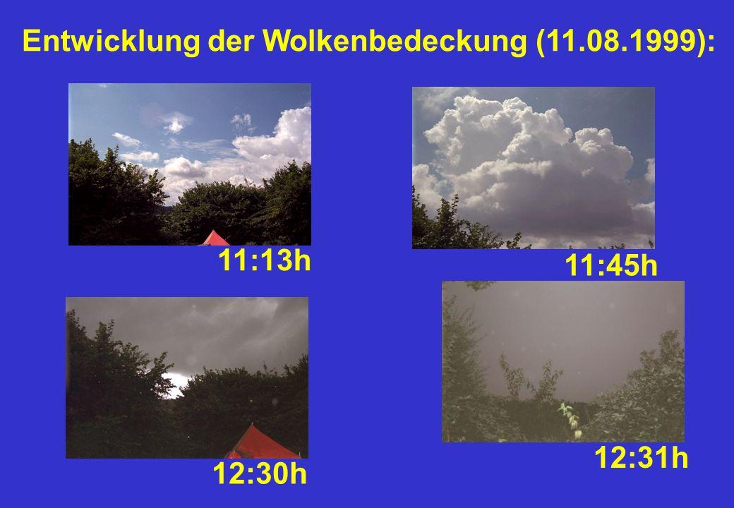 Entwicklung der Wolkenbedeckung (11.08.1999): 11:13h 11:45h 12:30h12:31h