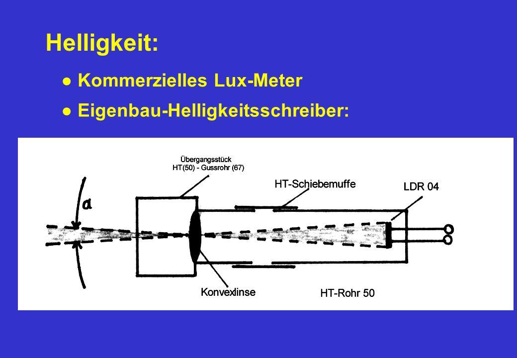 Helligkeit: Kommerzielles Lux-Meter Eigenbau-Helligkeitsschreiber: