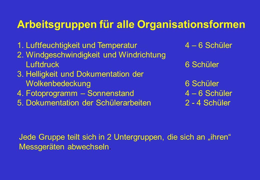 Arbeitsgruppen für alle Organisationsformen 1. Luftfeuchtigkeit und Temperatur4 – 6 Schüler 2. Windgeschwindigkeit und Windrichtung Luftdruck6 Schüler