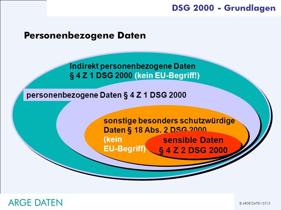 © ARGE DATEN 2013 ARGE DATEN Personenbezogene Daten Indirekt personenbezogene Daten § 4 Z 1 DSG 2000 (kein EU-Begriff!) personenbezogene Daten § 4 Z 1