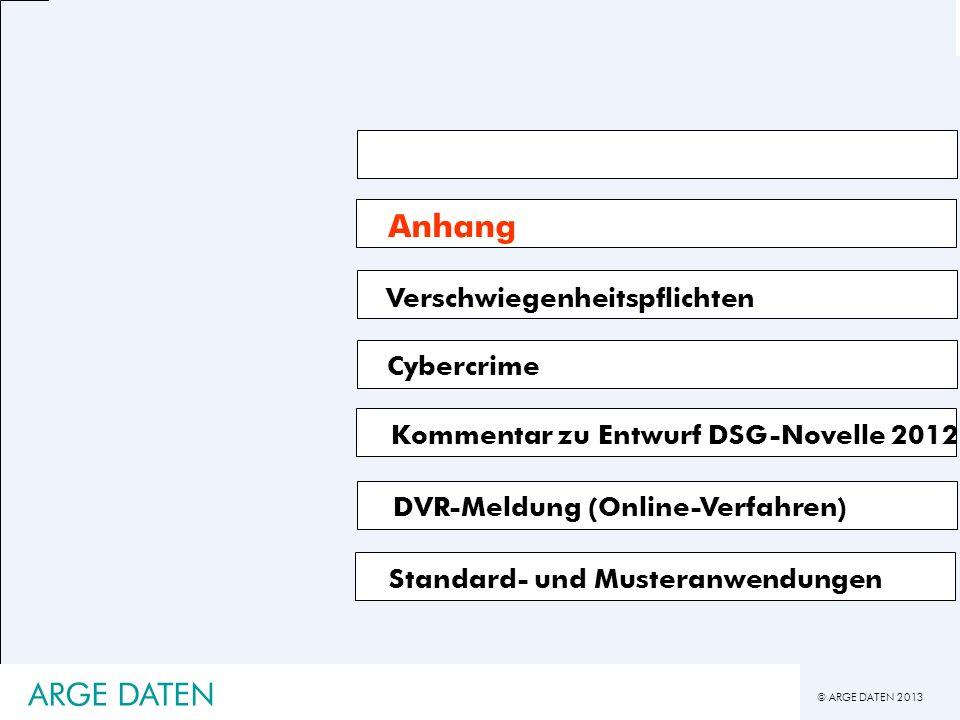 © ARGE DATEN 2013 ARGE DATEN Anhang Verschwiegenheitspflichten Cybercrime DVR-Meldung (Online-Verfahren) Standard- und Musteranwendungen Kommentar zu