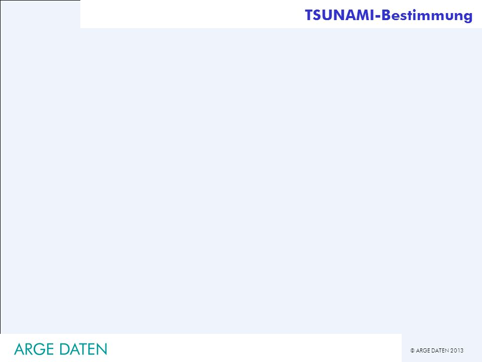 © ARGE DATEN 2013 ARGE DATEN TSUNAMI-Bestimmung