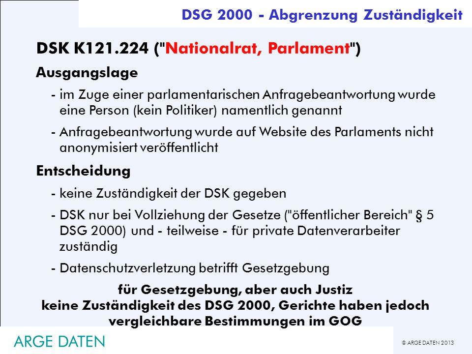 © ARGE DATEN 2013 ARGE DATEN DSK K121.224 (