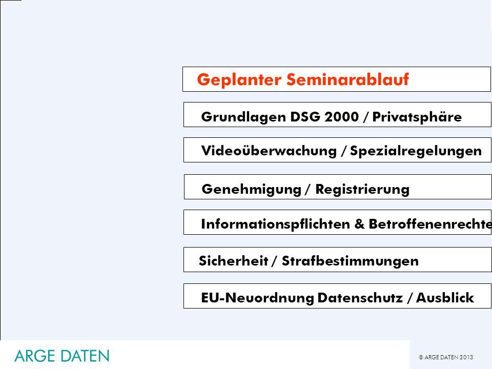 © ARGE DATEN 2013 ARGE DATEN Grundlagen DSG 2000 / Privatsphäre EU-Neuordnung Datenschutz / Ausblick Videoüberwachung / Spezialregelungen Genehmigung
