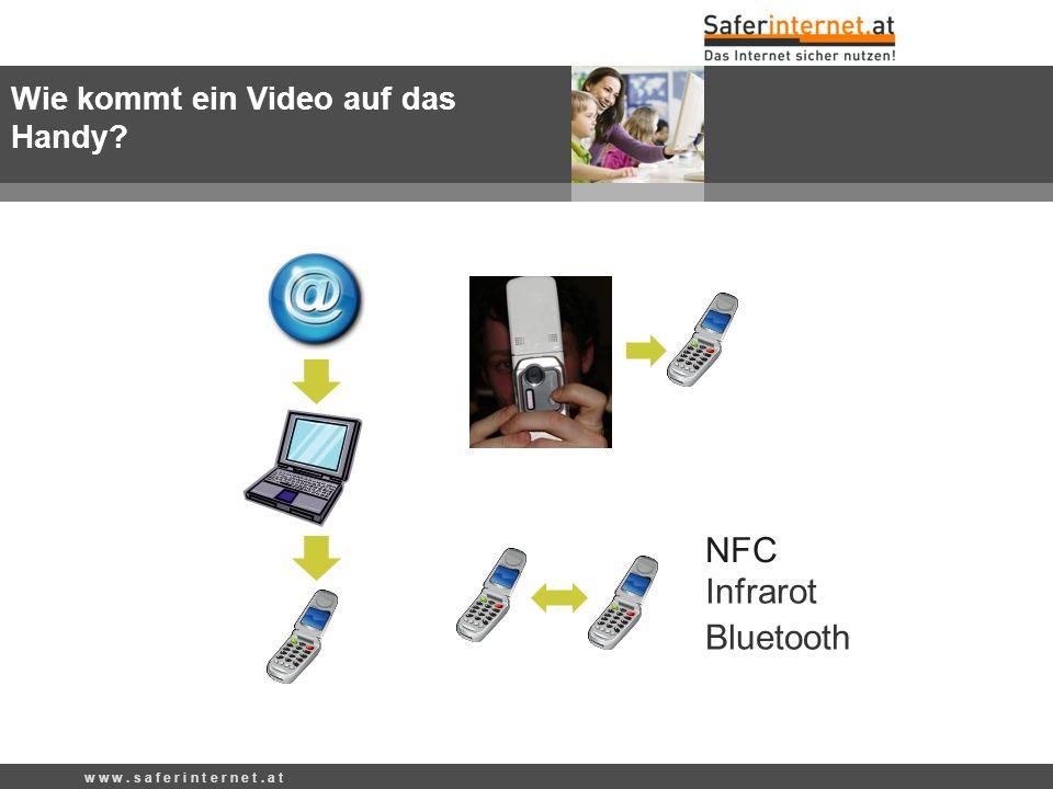 Bluetooth NFC Infrarot Wie kommt ein Video auf das Handy?