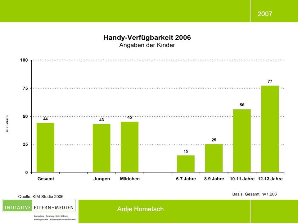 2007 Antje Rometsch