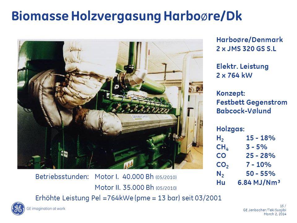 15 / GE Jenbacher /Teki Suajibi March 2, 2014 Betriebsstunden: Motor I. 40.000 Bh (05/2010) Motor II. 35.000 Bh (05/2010) Erhöhte Leistung Pel =764kWe
