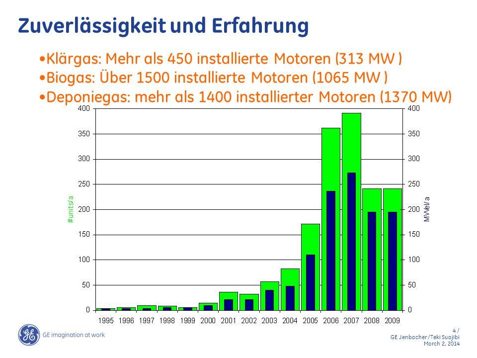 4 / GE Jenbacher /Teki Suajibi March 2, 2014 Zuverlässigkeit und Erfahrung Klärgas: Mehr als 450 installierte Motoren (313 MW ) Biogas: Über 1500 inst