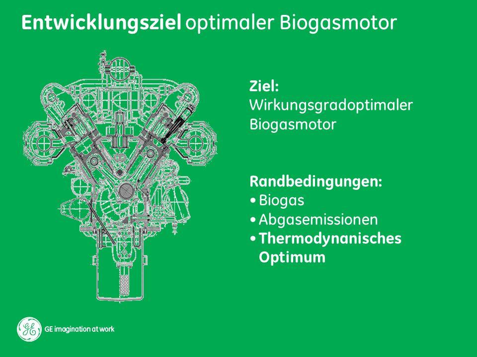 6 / GE Jenbacher /Teki Suajibi March 2, 2014 Entwicklungsziel optimaler Biogasmotor Ziel: Wirkungsgradoptimaler Biogasmotor Randbedingungen: Biogas Ab