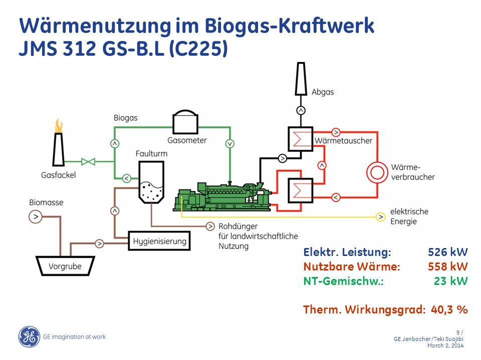 9 / GE Jenbacher /Teki Suajibi March 2, 2014 Wärmenutzung im Biogas-Kraftwerk JMS 312 GS-B.L (C225) Elektr. Leistung: 526 kW Nutzbare Wärme: 558 kW NT