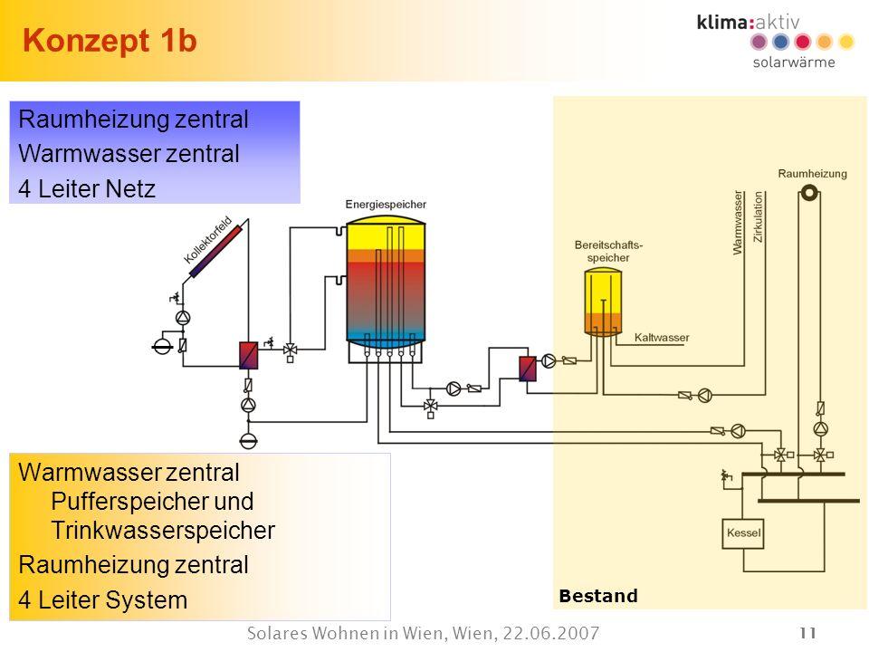 11 Solares Wohnen in Wien, Wien, 22.06.2007 Konzept 1b Bestand Warmwasser zentral Pufferspeicher und Trinkwasserspeicher Raumheizung zentral 4 Leiter