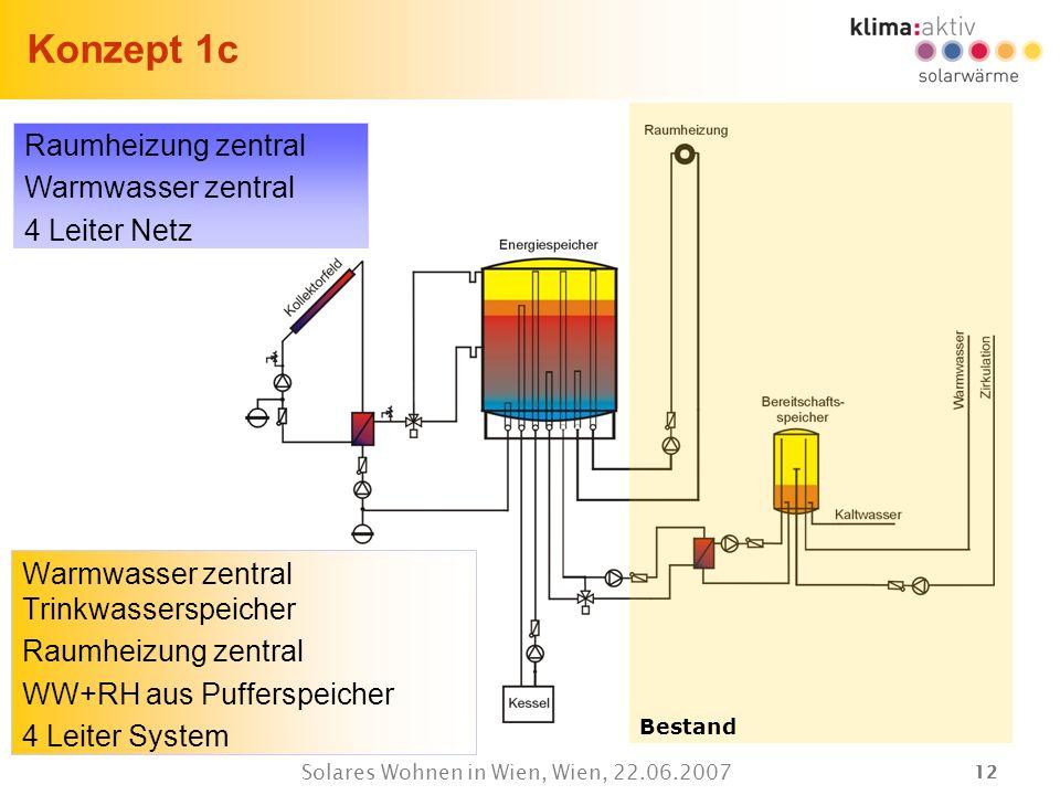 12 Solares Wohnen in Wien, Wien, 22.06.2007 Konzept 1c Warmwasser zentral Trinkwasserspeicher Raumheizung zentral WW+RH aus Pufferspeicher 4 Leiter Sy