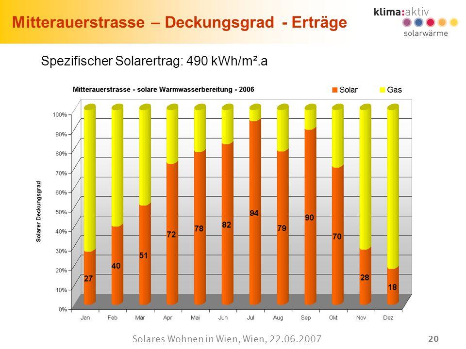 20 Solares Wohnen in Wien, Wien, 22.06.2007 Mitterauerstrasse – Deckungsgrad - Erträge Spezifischer Solarertrag: 490 kWh/m².a