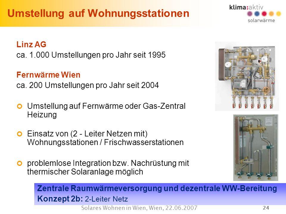 24 Solares Wohnen in Wien, Wien, 22.06.2007 Umstellung auf Wohnungsstationen Linz AG ca. 1.000 Umstellungen pro Jahr seit 1995 Fernwärme Wien ca. 200