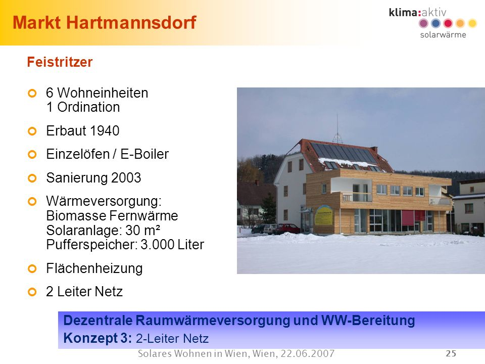 25 Solares Wohnen in Wien, Wien, 22.06.2007 Markt Hartmannsdorf Feistritzer 6 Wohneinheiten 1 Ordination Erbaut 1940 Einzelöfen / E-Boiler Sanierung 2