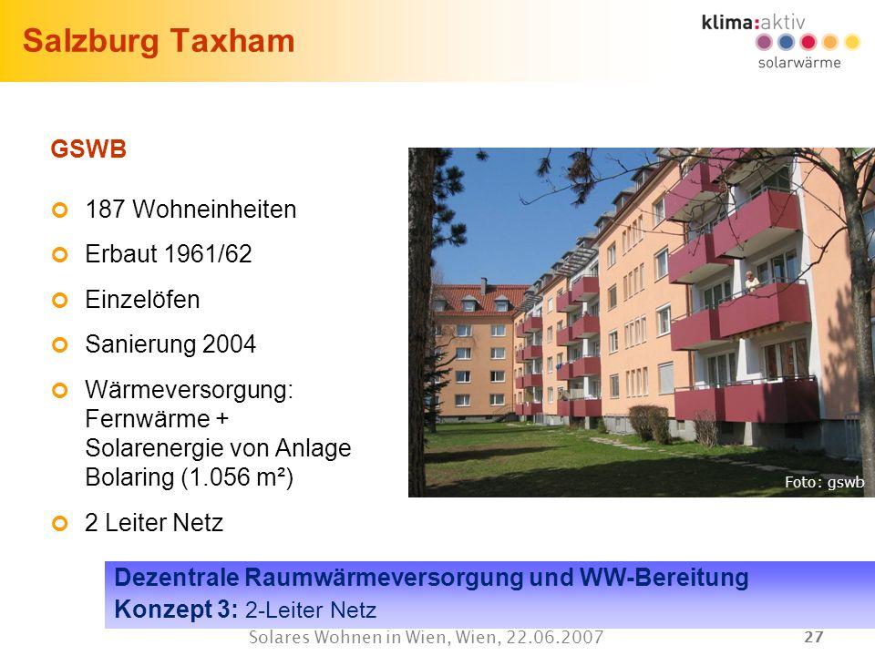27 Solares Wohnen in Wien, Wien, 22.06.2007 Salzburg Taxham GSWB 187 Wohneinheiten Erbaut 1961/62 Einzelöfen Sanierung 2004 Wärmeversorgung: Fernwärme