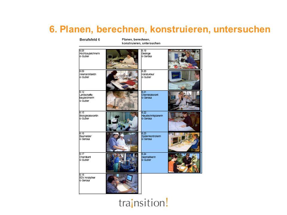 6. Planen, berechnen, konstruieren, untersuchen