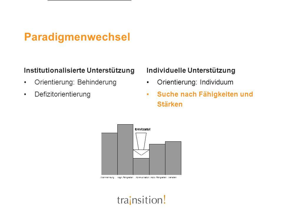 Paradigmenwechsel Institutionalisierte Unterstützung Orientierung: Behinderung Defizitorientierung Individuelle Unterstützung Orientierung: Individuum