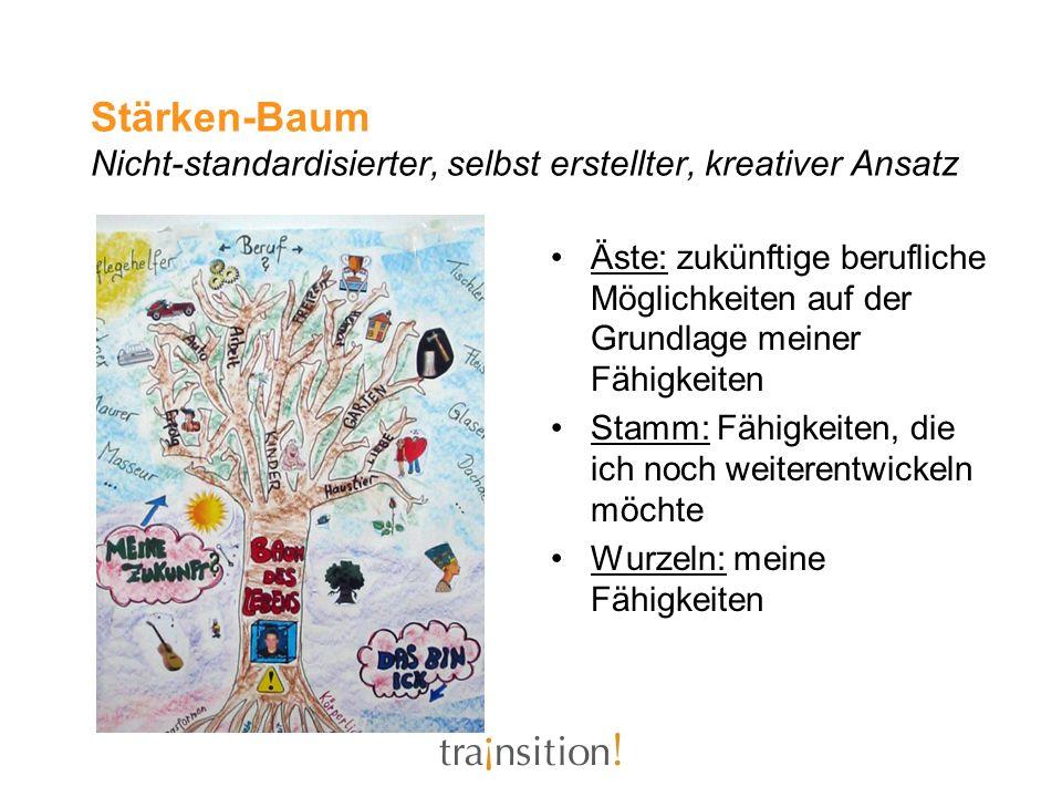 Stärken-Baum Nicht-standardisierter, selbst erstellter, kreativer Ansatz Äste: zukünftige berufliche Möglichkeiten auf der Grundlage meiner Fähigkeite