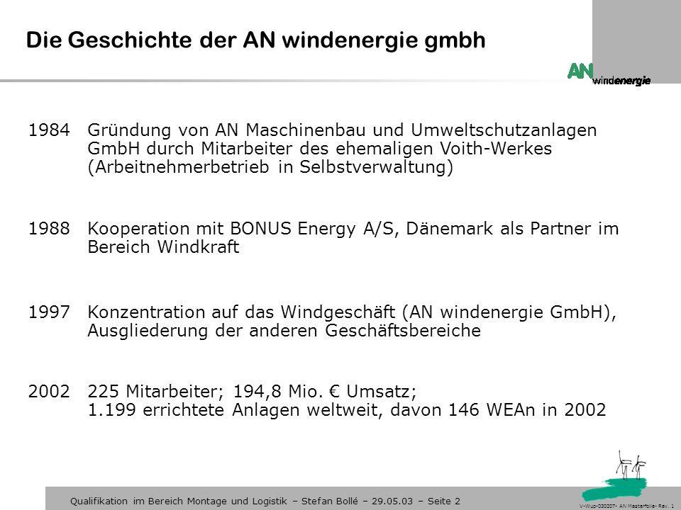 Qualifikation im Bereich Montage und Logistik – Stefan Bollé – 29.05.03 – Seite 2 V-Wup-030207- AN Masterfolie- Rev. 1 Die Geschichte der AN windenerg
