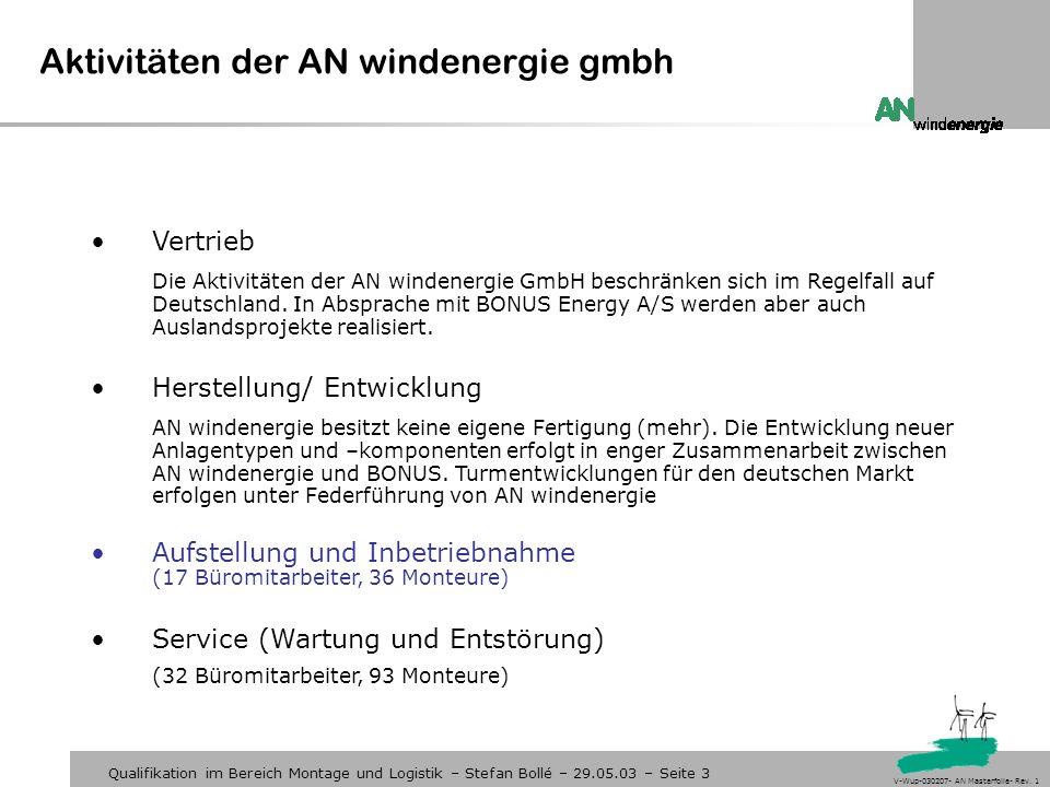 Qualifikation im Bereich Montage und Logistik – Stefan Bollé – 29.05.03 – Seite 3 V-Wup-030207- AN Masterfolie- Rev. 1 Aktivitäten der AN windenergie