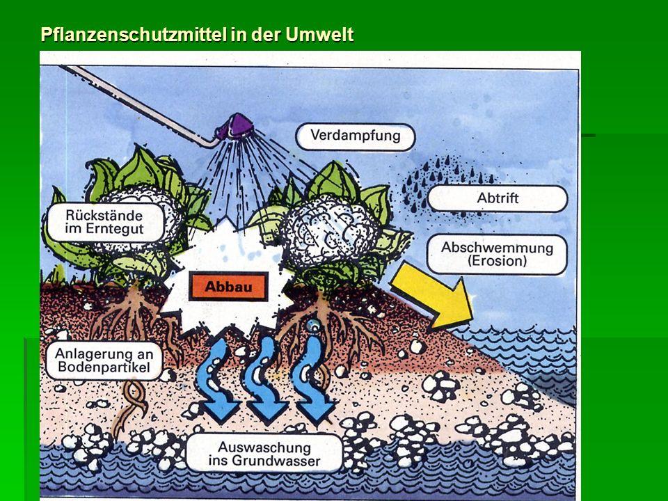 Pflanzenschutzmittel in der Umwelt