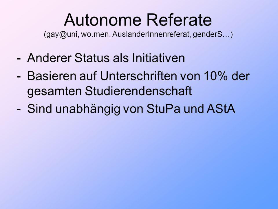 Autonome Referate (gay@uni, wo.men, AusländerInnenreferat, genderS…) -Anderer Status als Initiativen -Basieren auf Unterschriften von 10% der gesamten Studierendenschaft -Sind unabhängig von StuPa und AStA