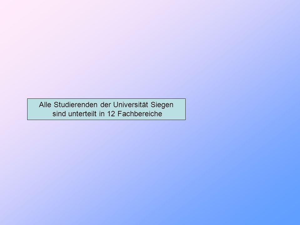 Alle Studierenden der Universität Siegen sind unterteilt in 12 Fachbereiche