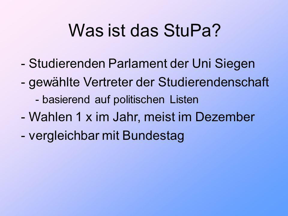 Alle Studierenden der Universität Siegen unterteilt in 12 Fachbereiche StuPa AStA GesamtVollVersammlung Fachschaftsräte Autonome Referate Studentische Initiativen bildet kontrolliert wählt ´