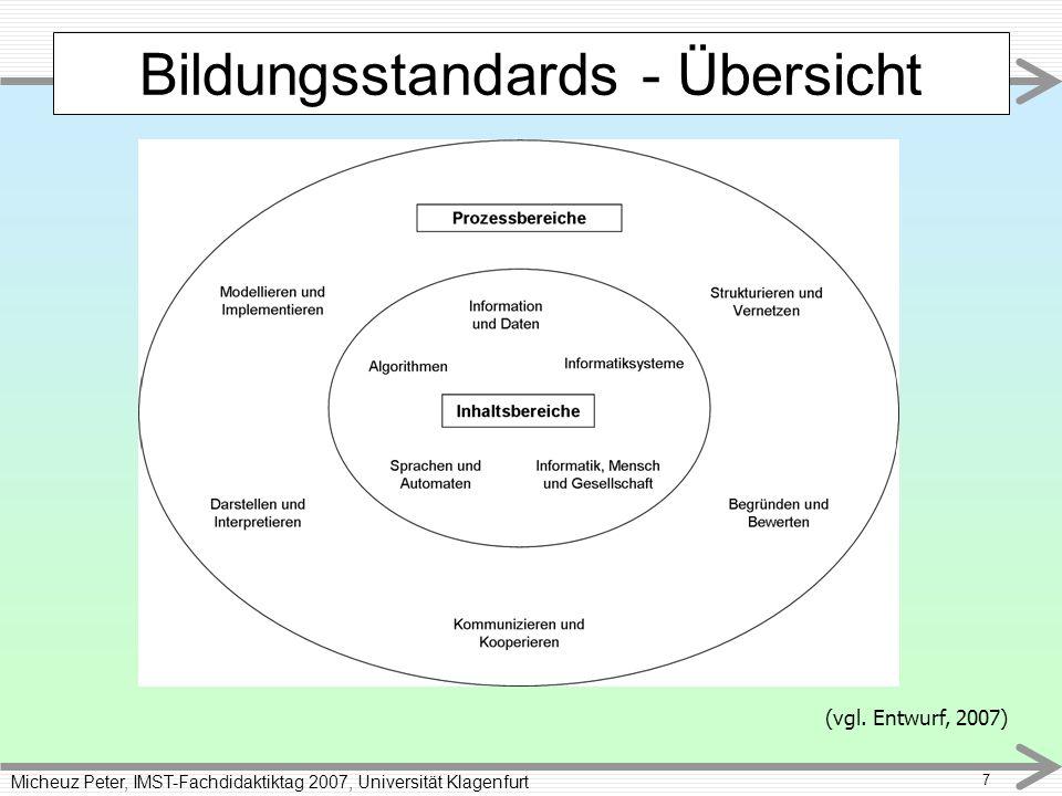 Micheuz Peter, IMST-Fachdidaktiktag 2007, Universität Klagenfurt 7 Bildungsstandards - Übersicht (vgl.