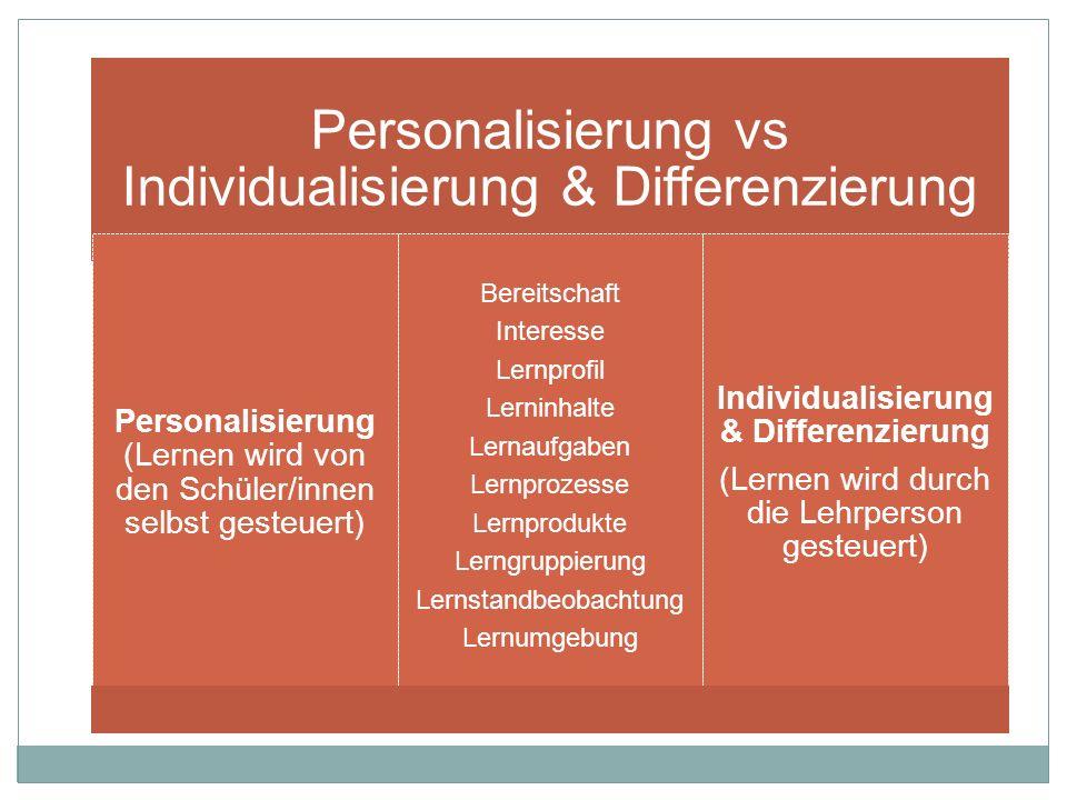 Personalisierung vs Individualisierung & Differenzierung Personalisierung (Lernen wird von den Schüler/innen selbst gesteuert) Bereitschaft Interesse Lernprofil Lerninhalte Lernaufgaben Lernprozesse Lernprodukte Lerngruppierung Lernstandbeobachtung Lernumgebung Individualisierung & Differenzierung (Lernen wird durch die Lehrperson gesteuert)