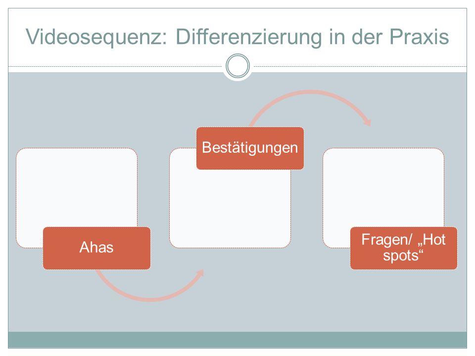 Videosequenz: Differenzierung in der Praxis AhasBestätigungen Fragen/ Hot spots