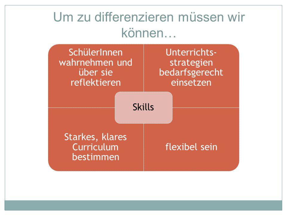 Um zu differenzieren müssen wir können… SchülerInnen wahrnehmen und über sie reflektieren Unterrichts- strategien bedarfsgerecht einsetzen Starkes, klares Curriculum bestimmen flexibel sein Skills