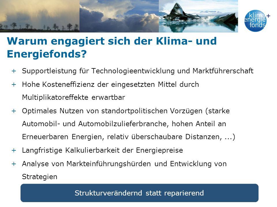 Warum engagiert sich der Klima- und Energiefonds? +Supportleistung für Technologieentwicklung und Marktführerschaft +Hohe Kosteneffizienz der eingeset