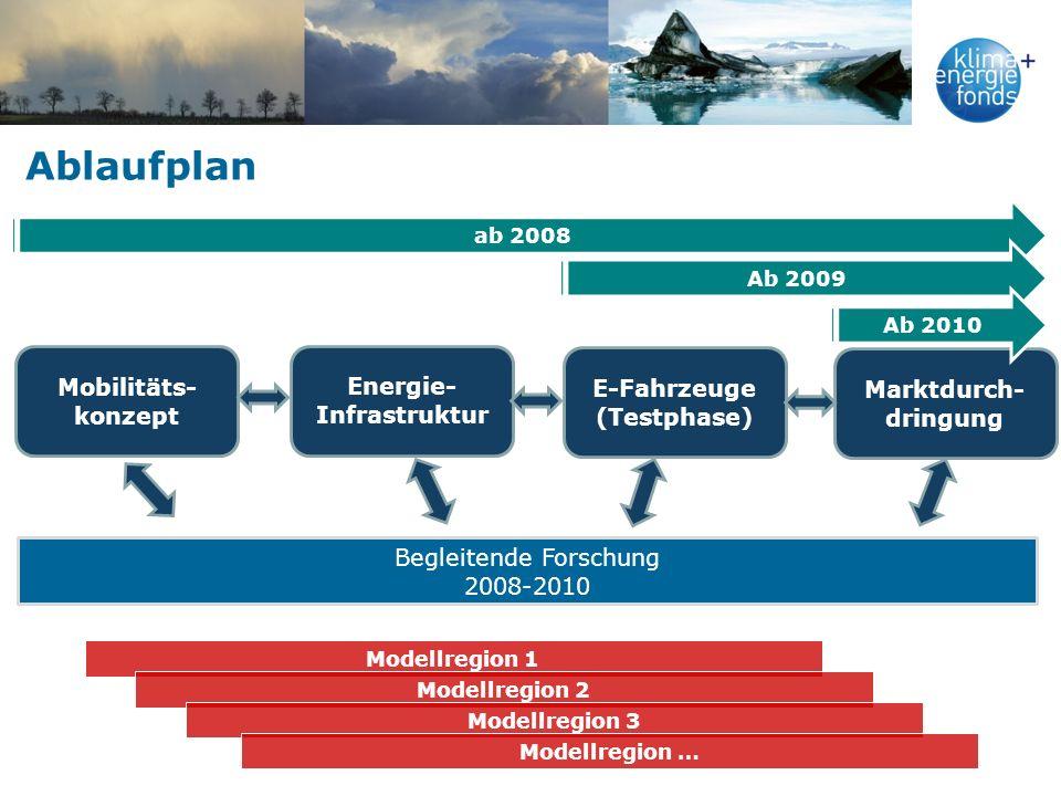 Begleitende Forschung 2008-2010 Modellregion 1 Modellregion 2 Modellregion 3 Modellregion … Mobilitäts- konzept Energie- Infrastruktur E-Fahrzeuge (Te