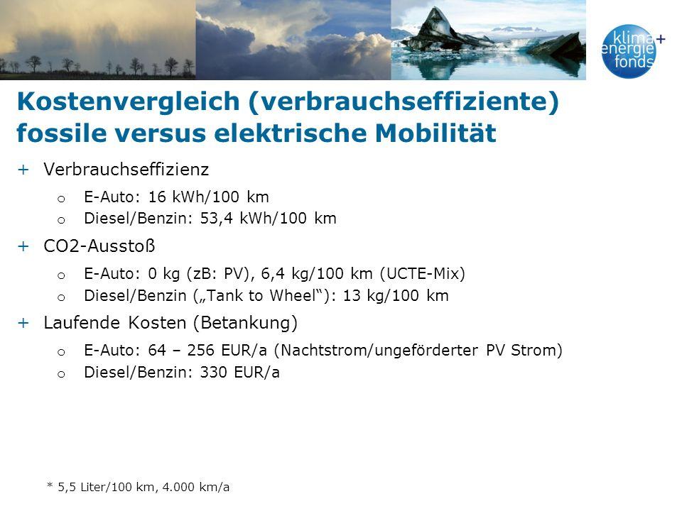 Kostenvergleich (verbrauchseffiziente) fossile versus elektrische Mobilität +Verbrauchseffizienz o E-Auto: 16 kWh/100 km o Diesel/Benzin: 53,4 kWh/100