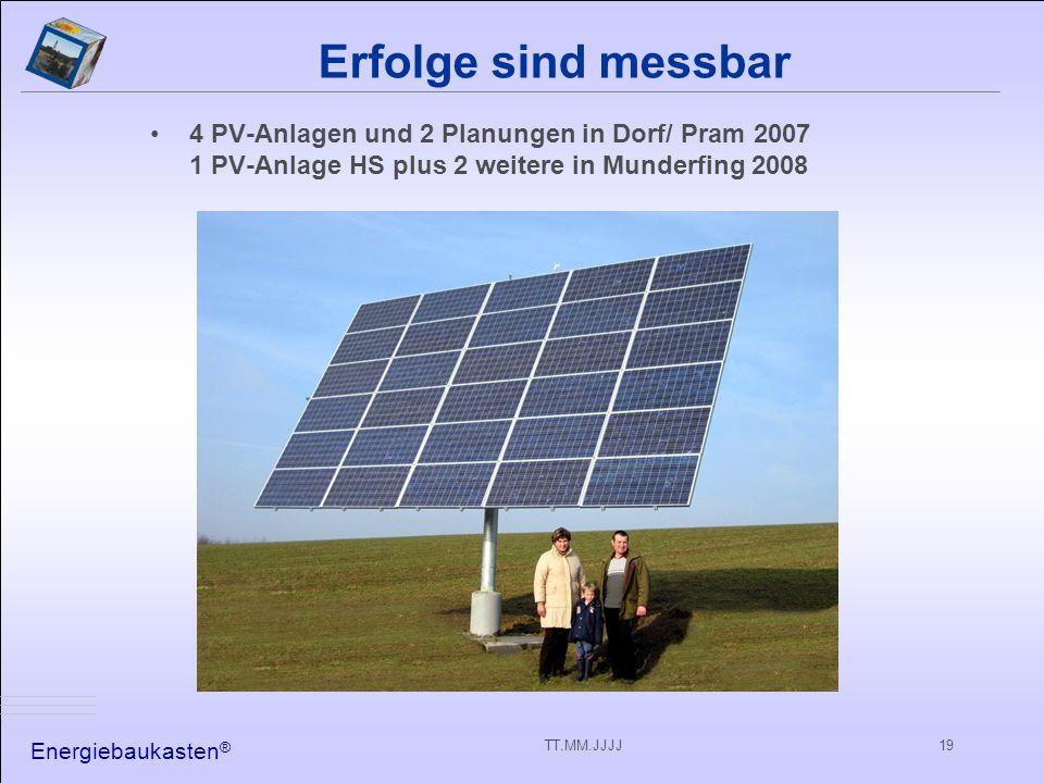 Energiebaukasten ® TT.MM.JJJJ19 Erfolge sind messbar 4 PV-Anlagen und 2 Planungen in Dorf/ Pram 2007 1 PV-Anlage HS plus 2 weitere in Munderfing 2008