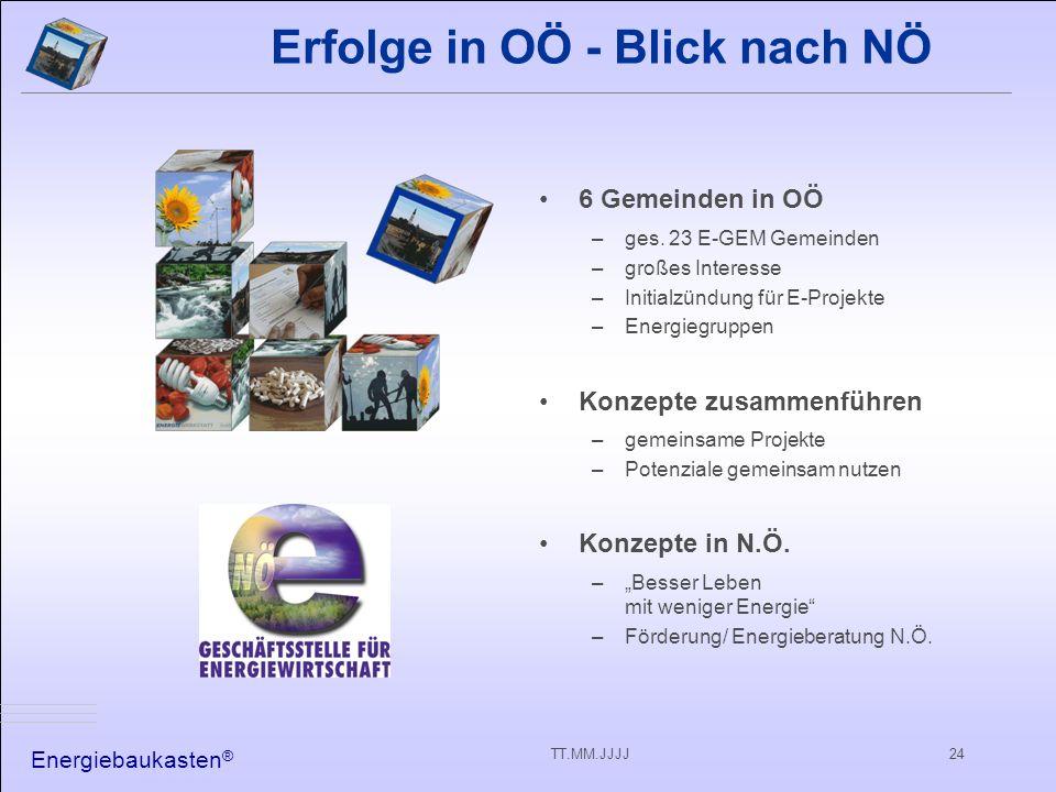 Energiebaukasten ® TT.MM.JJJJ24 6 Gemeinden in OÖ –ges.