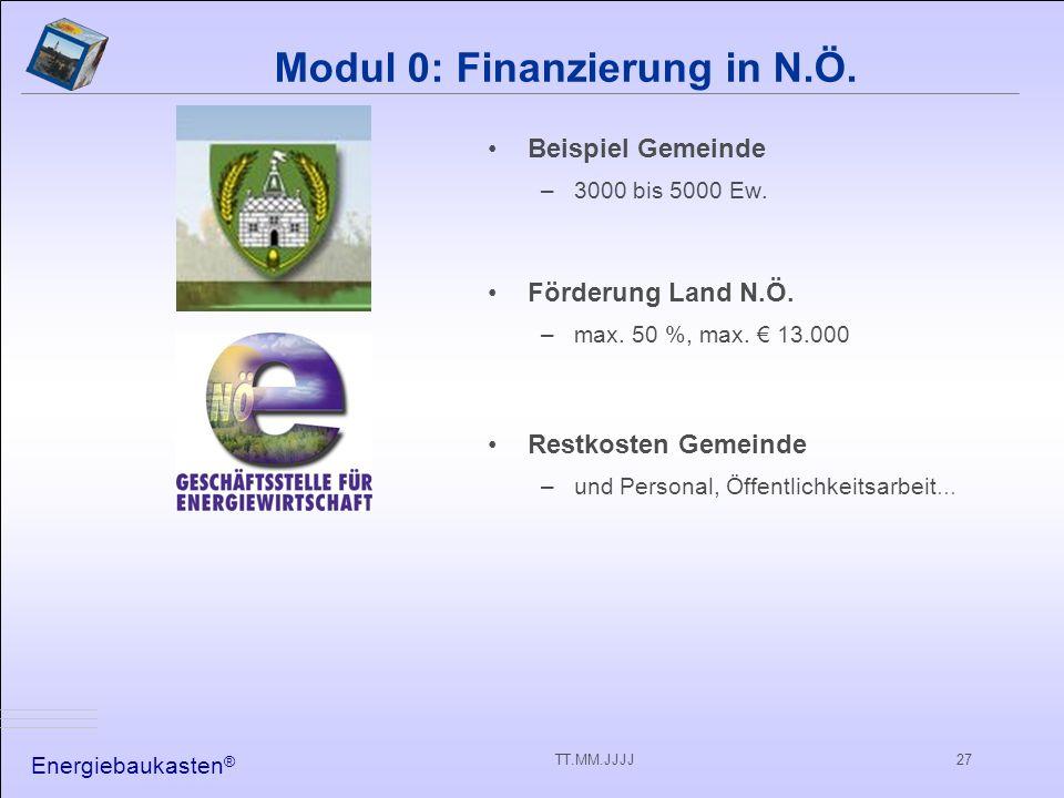 Energiebaukasten ® TT.MM.JJJJ27 Modul 0: Finanzierung in N.Ö.