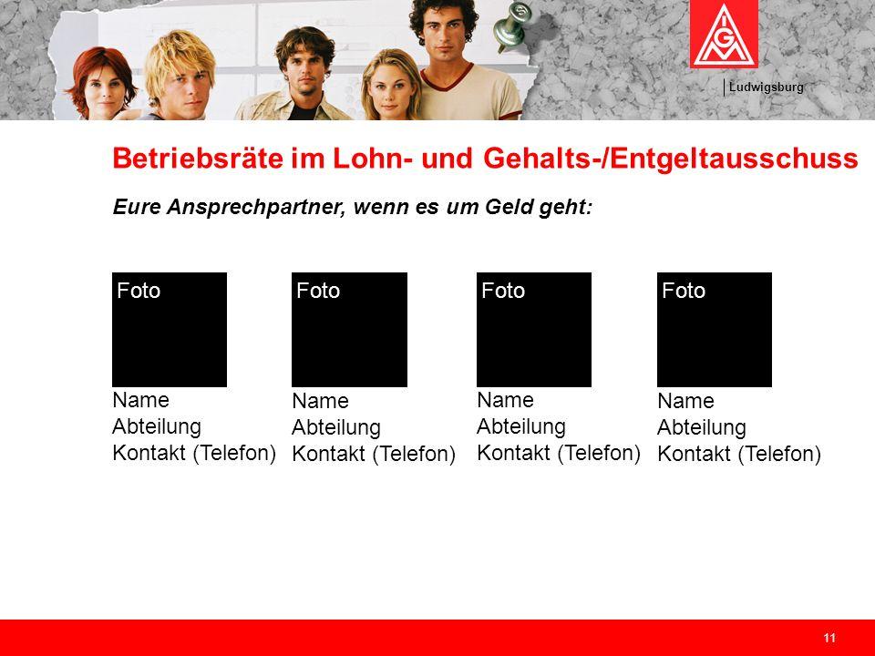 Ludwigsburg 11 Betriebsräte im Lohn- und Gehalts-/Entgeltausschuss Eure Ansprechpartner, wenn es um Geld geht: Name Abteilung Kontakt (Telefon) Foto N