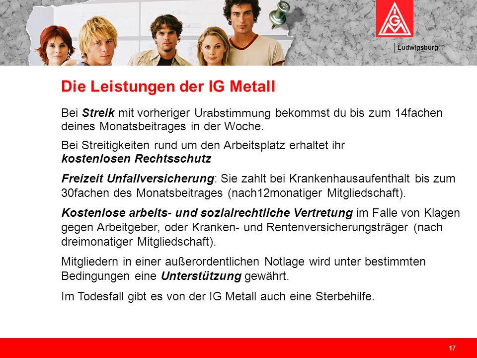 Ludwigsburg 17 Die Leistungen der IG Metall Bei Streik mit vorheriger Urabstimmung bekommst du bis zum 14fachen deines Monatsbeitrages in der Woche. B