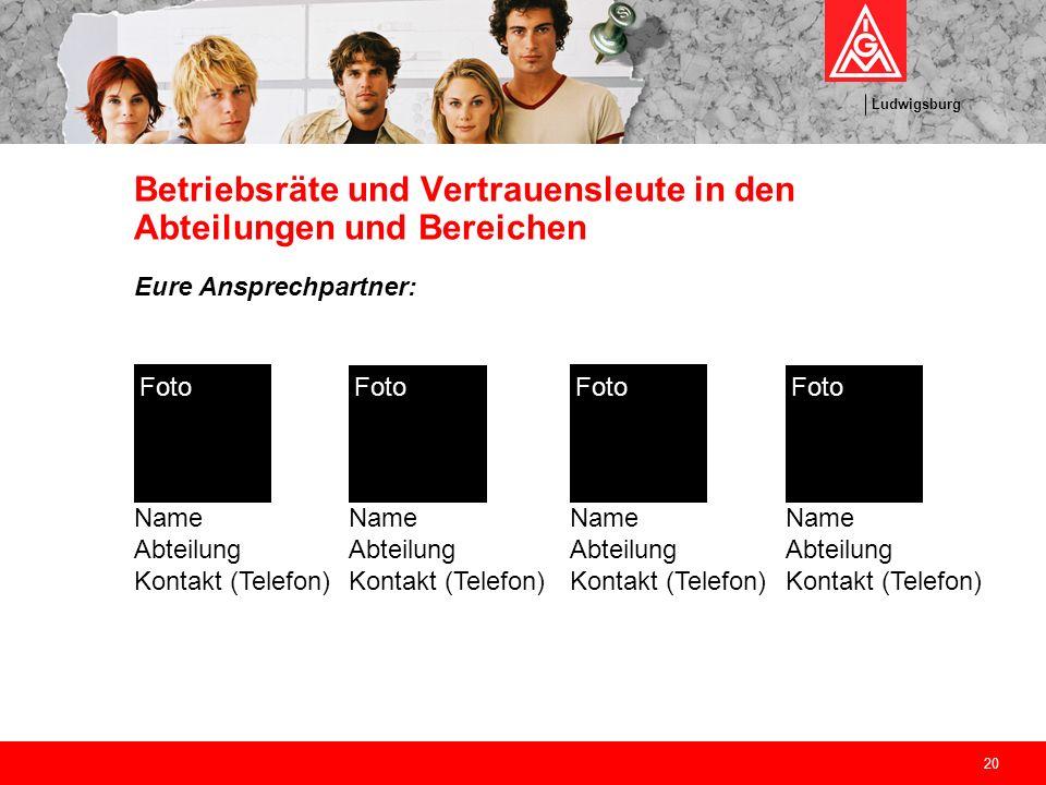 Ludwigsburg 20 Betriebsräte und Vertrauensleute in den Abteilungen und Bereichen Eure Ansprechpartner: Name Abteilung Kontakt (Telefon) Foto Name Abte