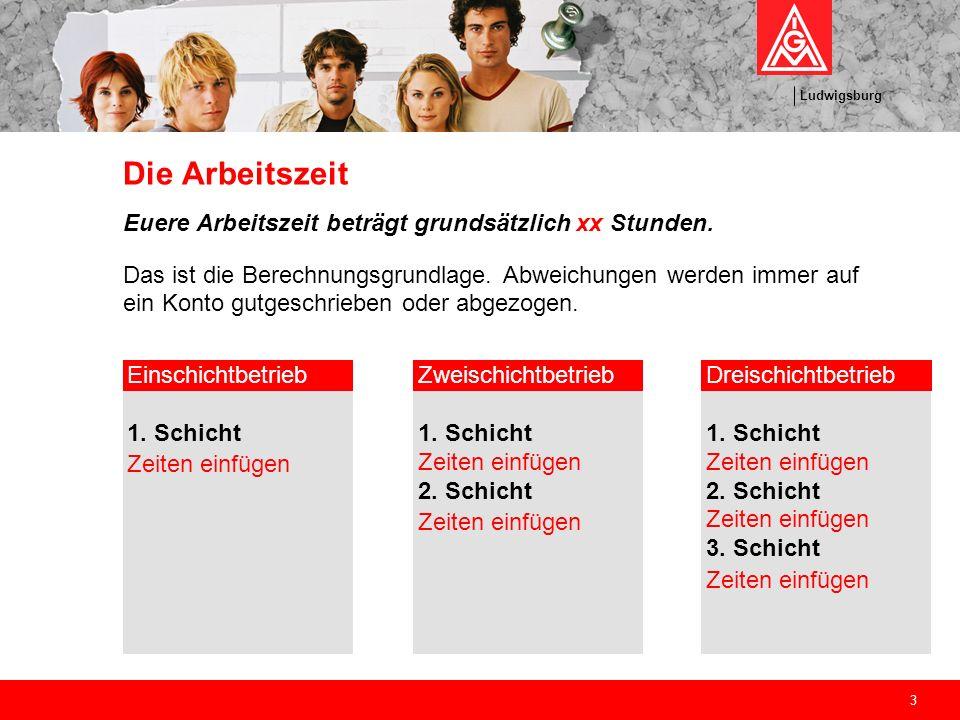 Ludwigsburg 4 Zeitkonten Zeitausgleichskonto Hier betriebliche Regelungen eintragen.
