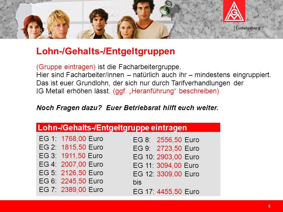 Ludwigsburg 9 Lohn-/Gehalts-/Entgeltgruppen (Gruppe eintragen) ist die Facharbeitergruppe. Hier sind Facharbeiter/innen – natürlich auch ihr – mindest